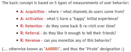 AARRR-Startup-Metrics