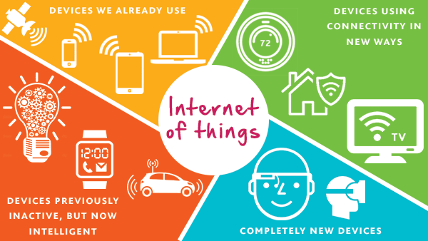 Internet-of-Things-Blog-Post-Image